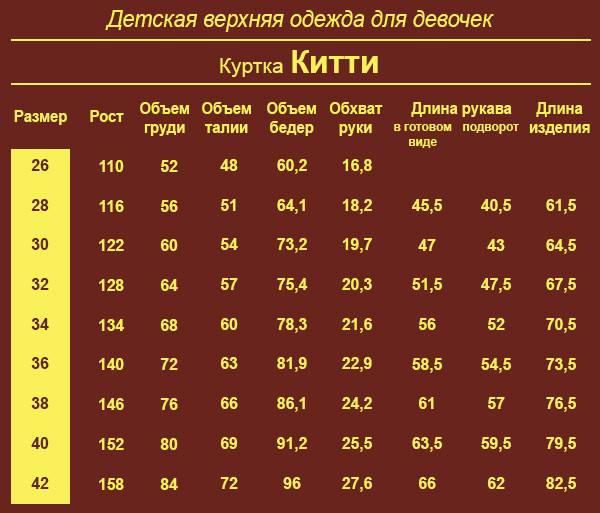 купить детские вещи h m в украине